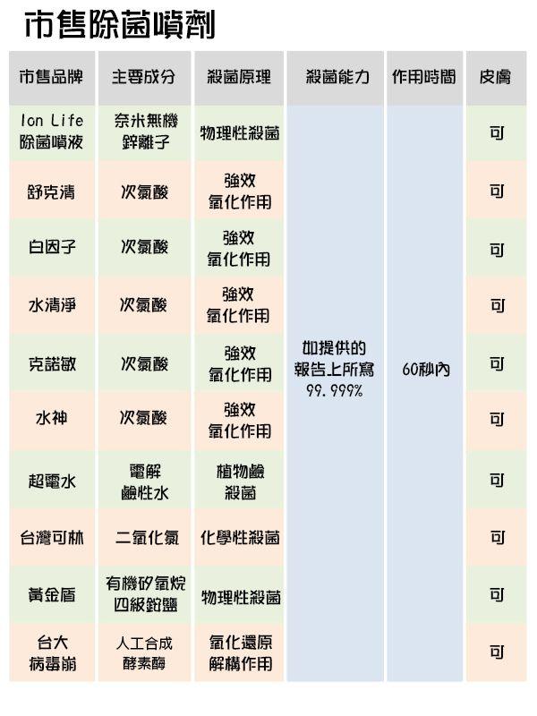 【BabyHome揪團】歐克靈 次氯酸電解消毒水製造機(公司貨)_7F_img_1