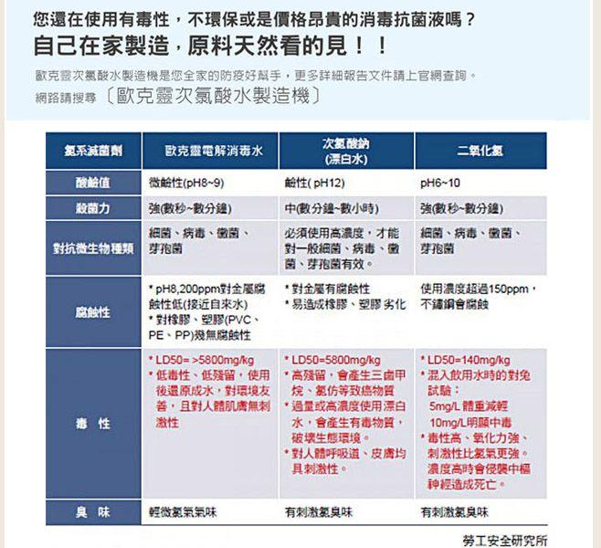 【BabyHome揪團】歐克靈 次氯酸電解消毒水製造機(公司貨)_img_8