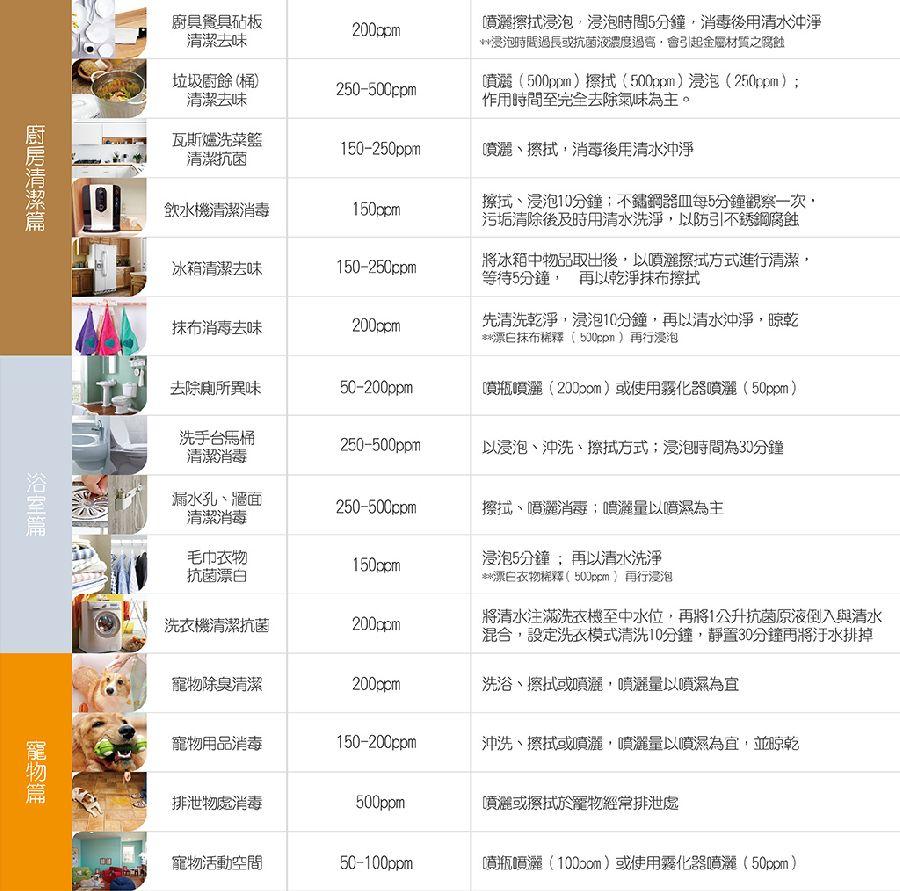【BabyHome揪團】潔茵雅抗菌水生成機(次氯酸抗菌液)_4F_img_2