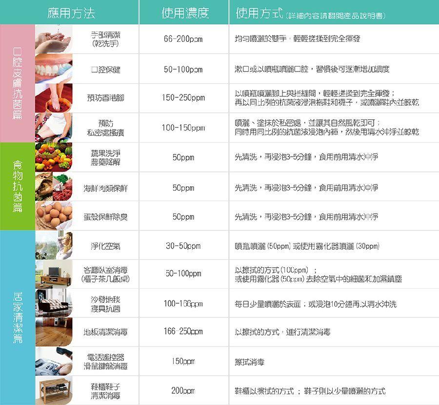 【BabyHome揪團】潔茵雅抗菌水生成機(次氯酸抗菌液)_4F_img_1