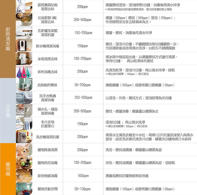 【BabyHome揪團】潔茵雅抗菌水生成機(次氯酸抗菌液)_img_9