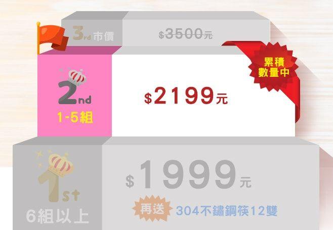 【BabyHome揪團】Chieh Pao康潔304不鏽鋼五層複合金炒鍋(單把)_img_2